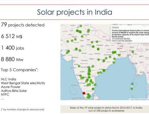 Solar projects in India