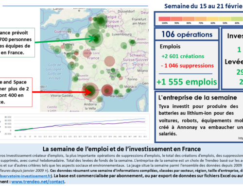Synthèse Hebdomadaire France | 15-21 février 2020