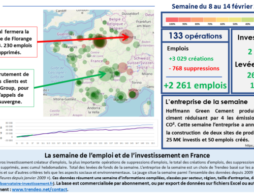 Synthèse Hebdomadaire France | 8-14 février 2020