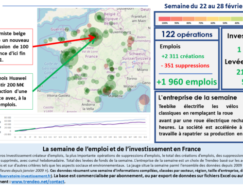 Synthèse Hebdomadaire France | 22-28 février 2020