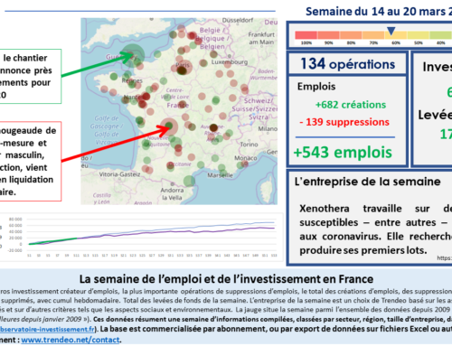 Synthèse Hebdomadaire France | 14-20 mars 2020