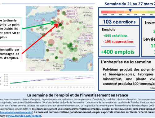 Synthèse Hebdomadaire France | 21-27 mars 2020