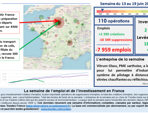 Synthèse Hebdomadaire France | 13-19 juin 2020