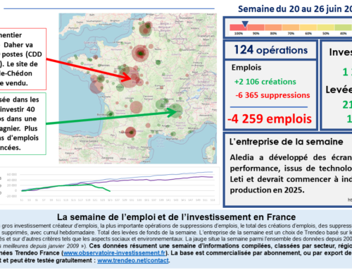 Synthèse Hebdomadaire France | 20-26 juin 2020