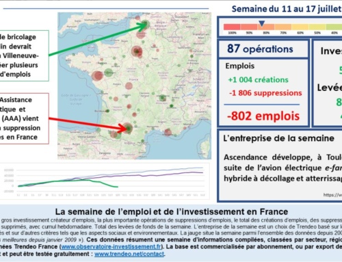 Synthèse Hebdomadaire France | 11-17 juillet 2020