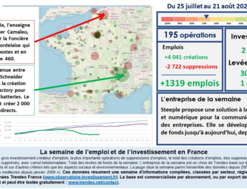 Synthèse Hebdomadaire France | 25 juillet – 21 août 2020