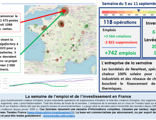 Synthèse Hebdomadaire France | 5-11 septembre 2020
