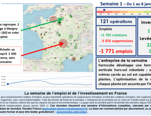 Synthèse Hebdomadaire France | 1-8 janvier 2021
